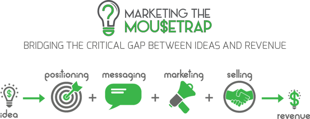 Do it yourself diy marketing the mousetrapmarketing the mousetrap solutioingenieria Images